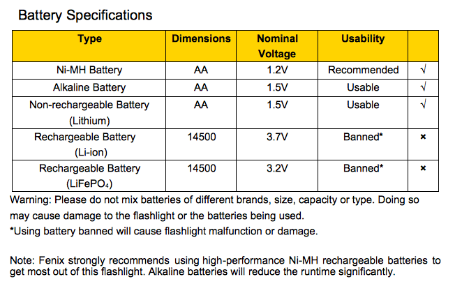fenix-tk41c-battery.png