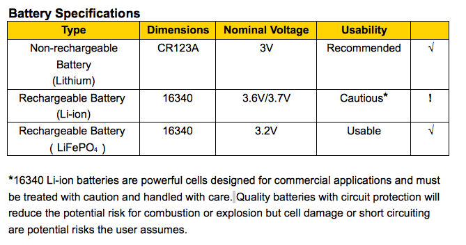 pd25-battery-chart.png