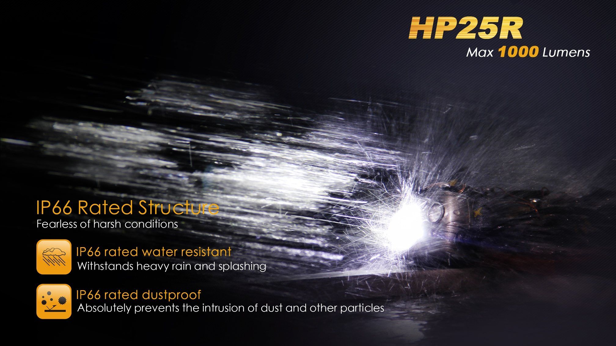 HP25R IP66 Rated Structure Water Resistant Light