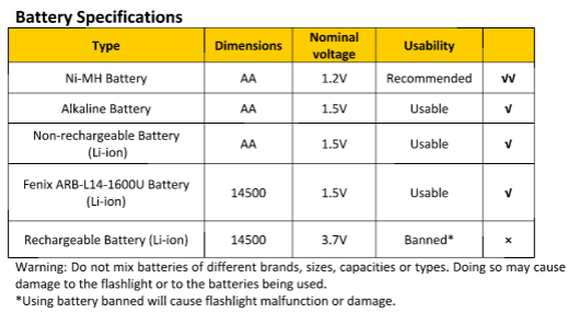 fd20-battery-specs.png
