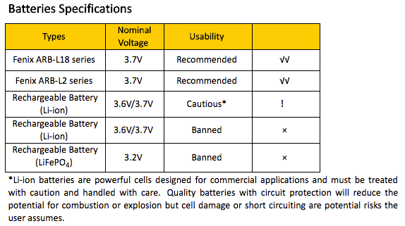 fd65-battery-specification.png
