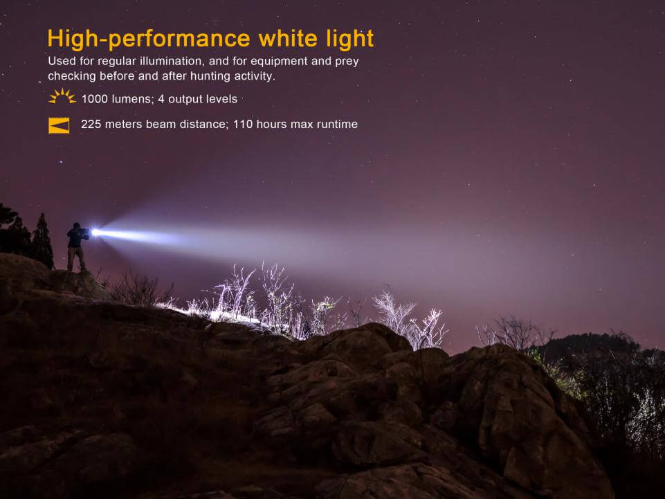Fenix TK25RB Multi-Color Tactical LED Flashlight White LED